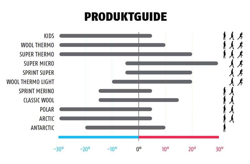 Produktguide_gesamt